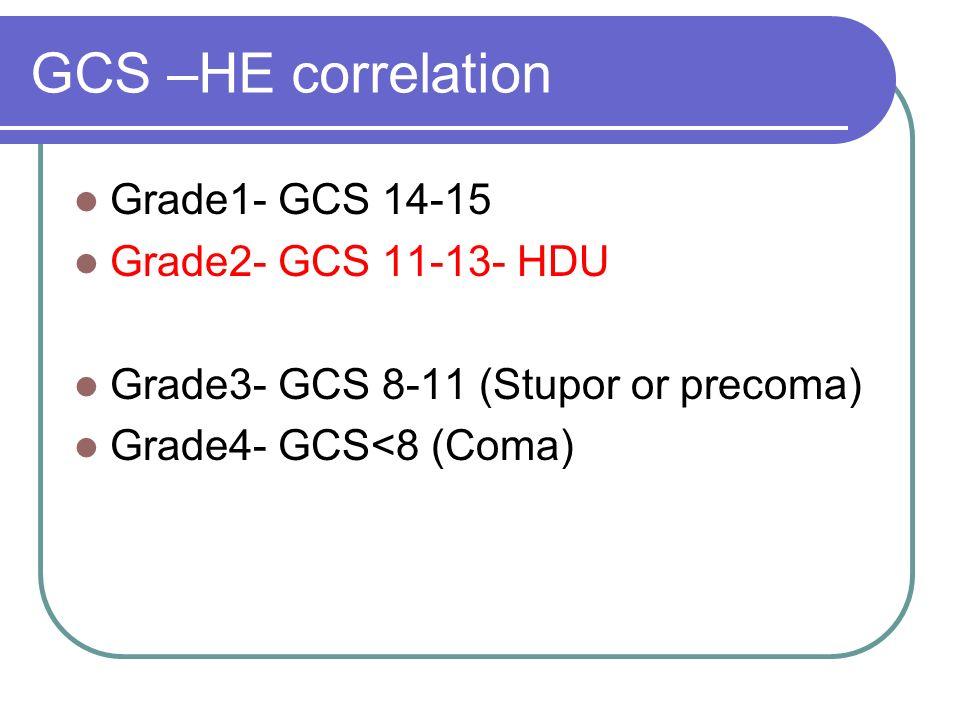 GCS –HE correlation Grade1- GCS 14-15 Grade2- GCS 11-13- HDU