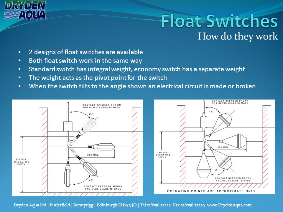 Float Switches How do they work