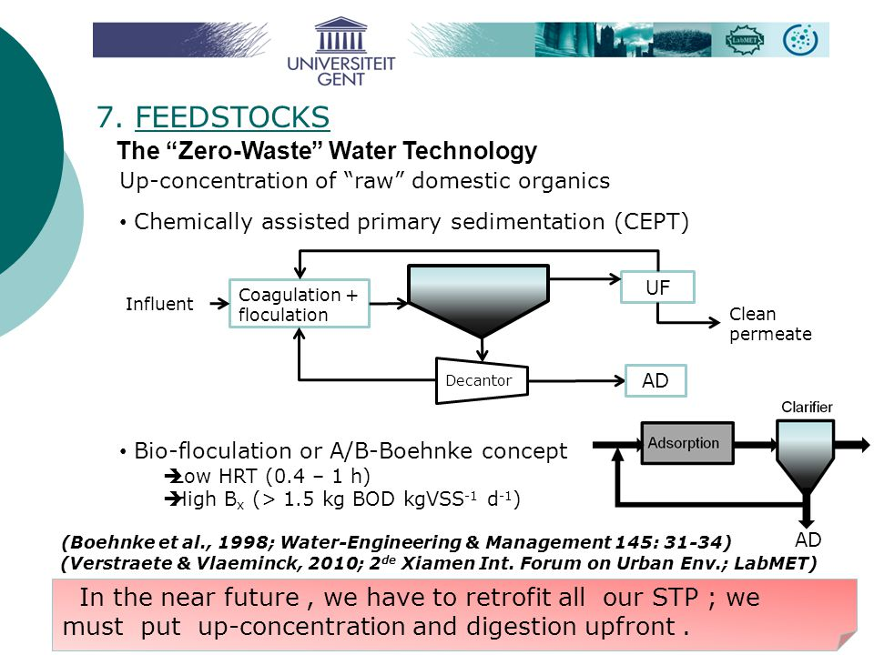 7. FEEDSTOCKS The Zero-Waste Water Technology
