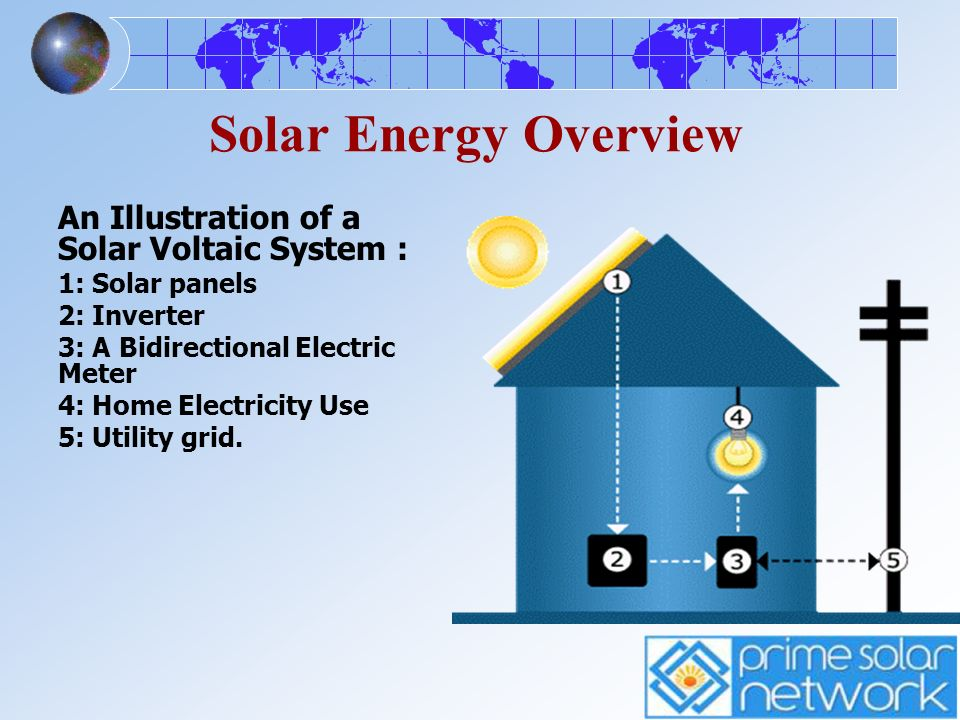 Solar Energy Overview An Illustration of a Solar Voltaic System :