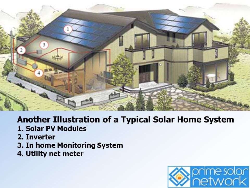 Another Illustration of a Typical Solar Home System