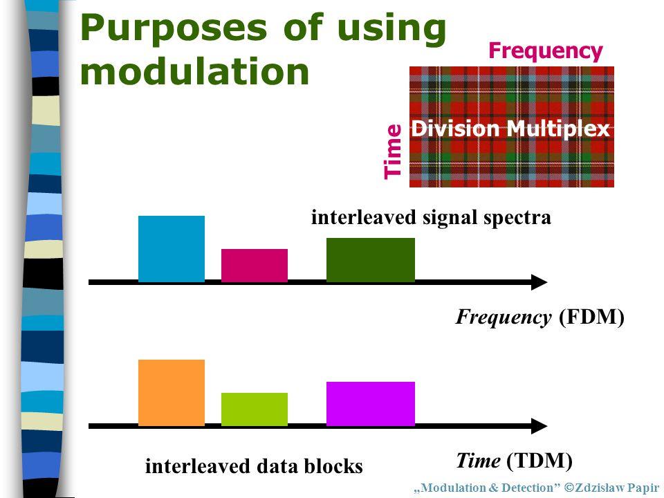interleaved signal spectra interleaved data blocks