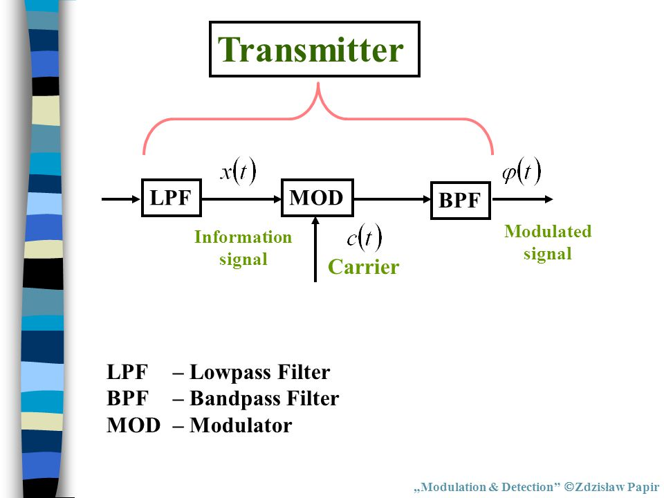 Transmitter LPF MOD BPF Carrier LPF – Lowpass Filter