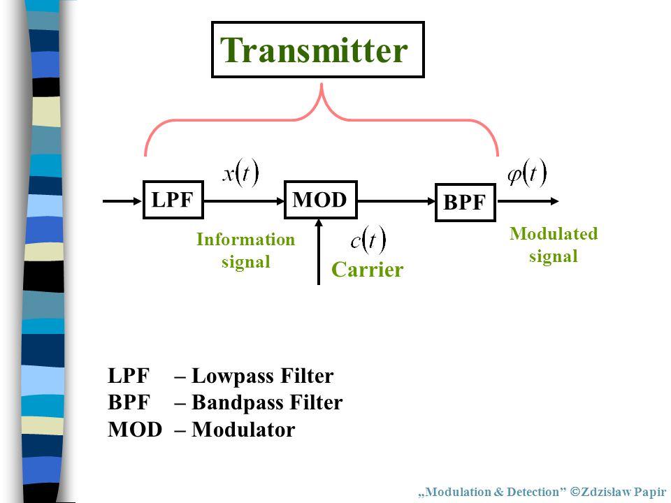 Transmitter LPF MOD BPF Carrier LPF – Lowpass Filter