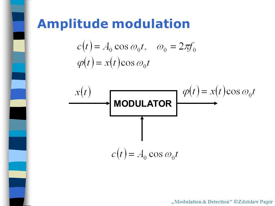 Amplitude modulation MODULATOR