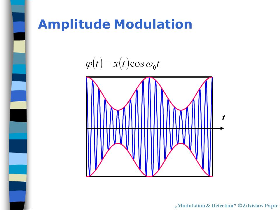 "Amplitude Modulation t ""Modulation & Detection Zdzisław Papir"