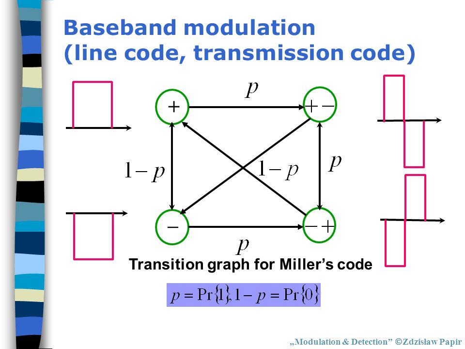 Baseband modulation (line code, transmission code)