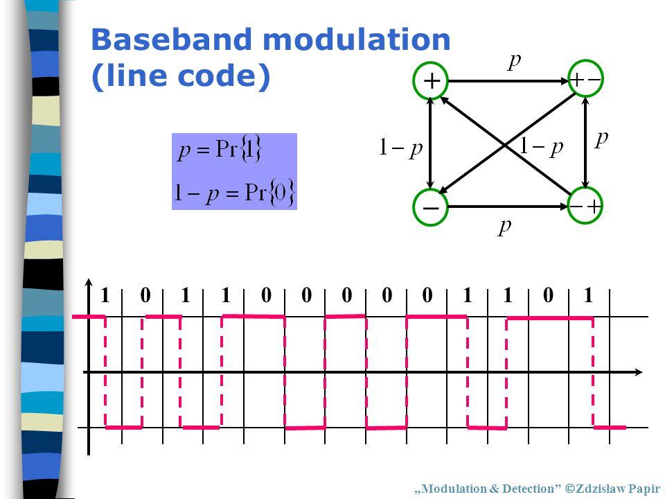Baseband modulation (line code) +