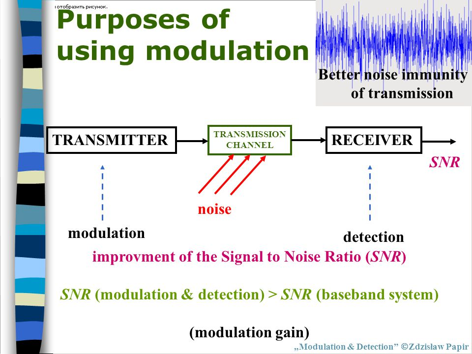 Purposes of using modulation