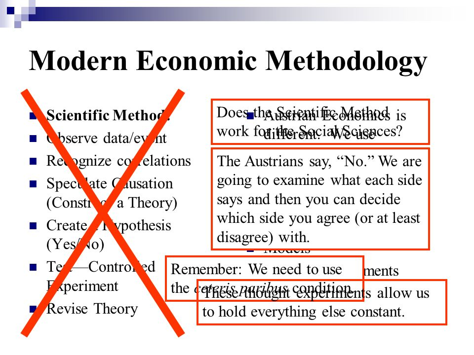 Modern Economic Methodology