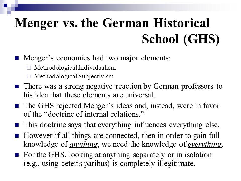 Menger vs. the German Historical School (GHS)