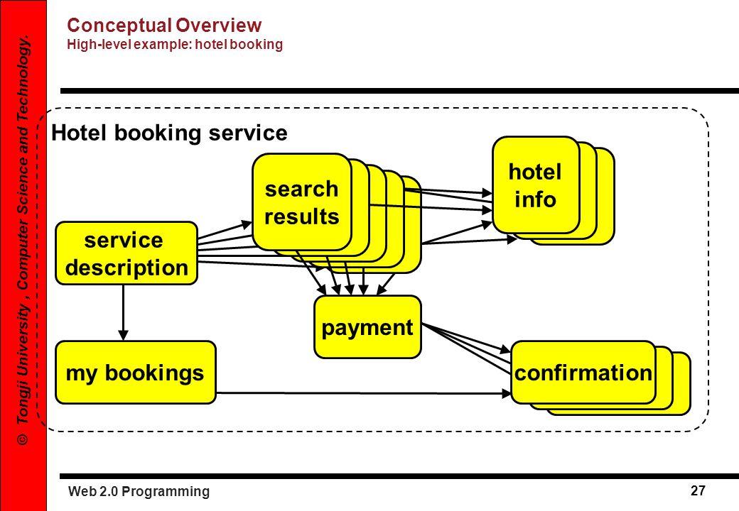 Hotel booking service service description search results hotel info