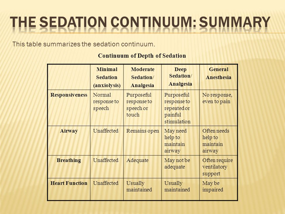 The Sedation Continuum: Summary