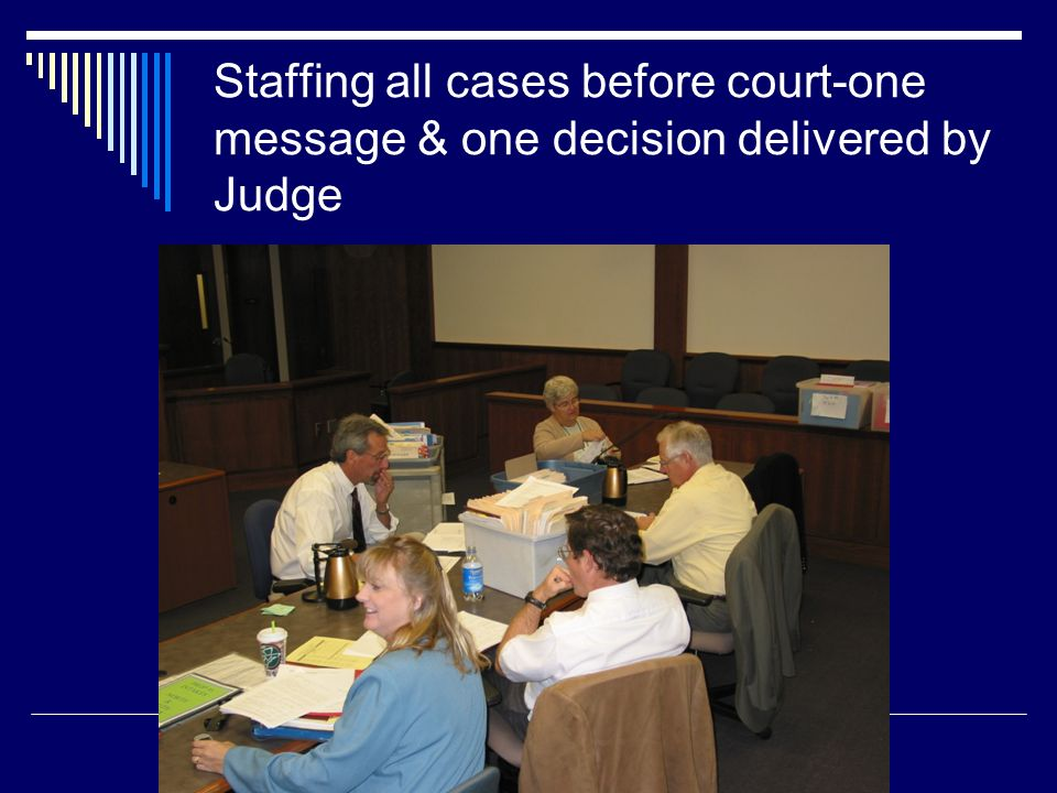 Staffing all cases before court-one message & one decision delivered by Judge