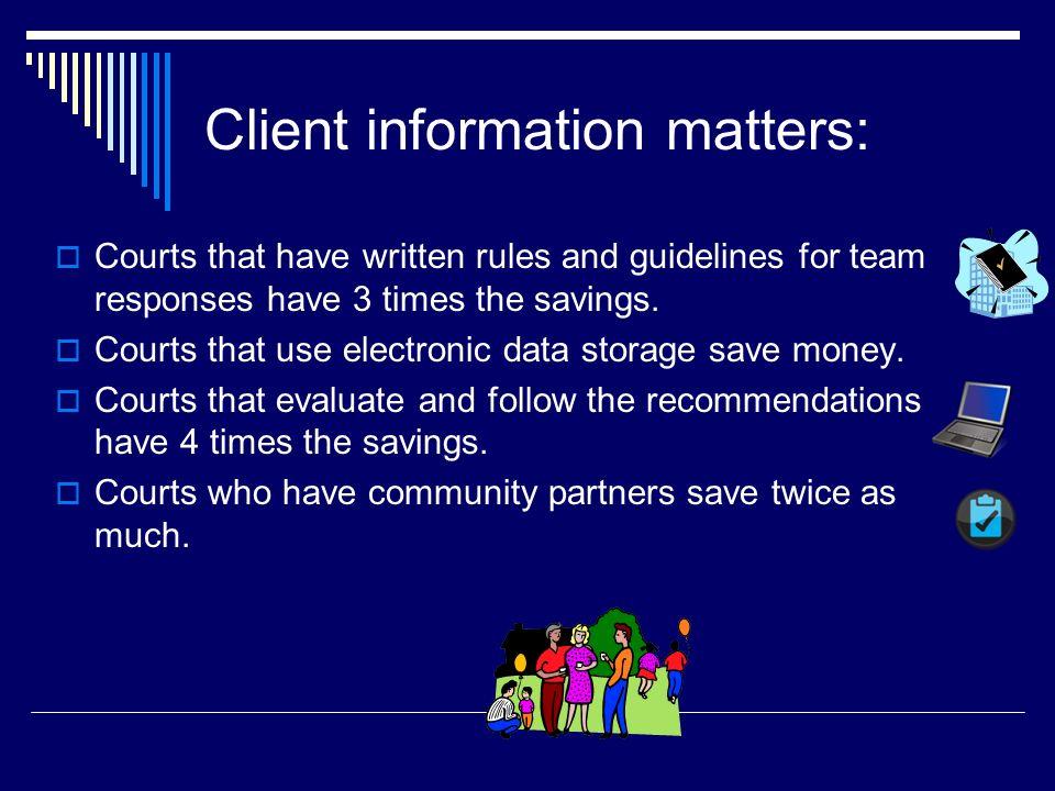 Client information matters:
