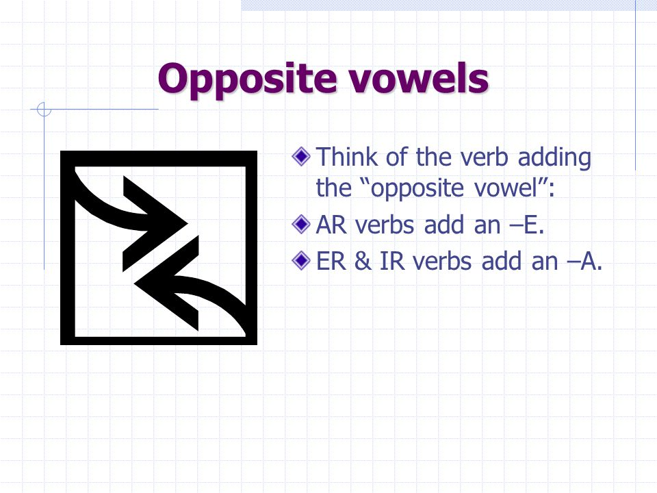 Opposite vowels Think of the verb adding the opposite vowel :