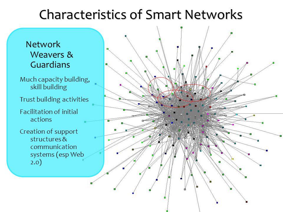 Characteristics of Smart Networks