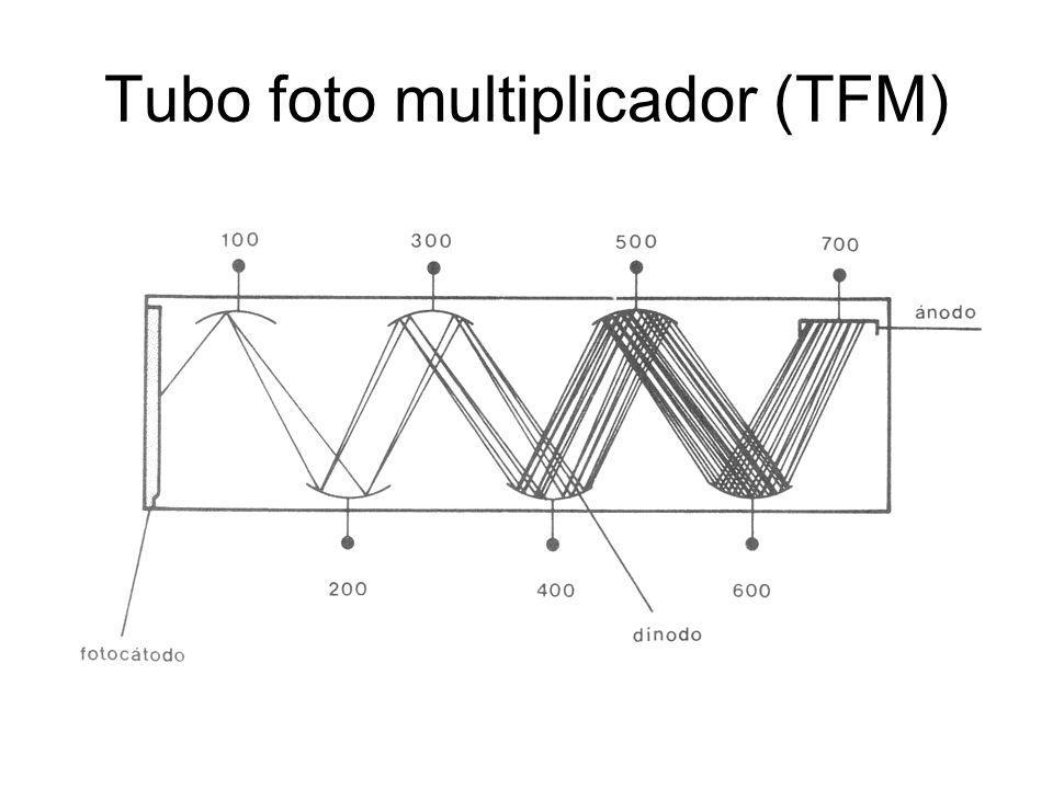 Tubo foto multiplicador (TFM)
