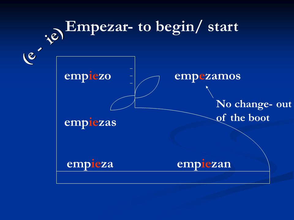 Empezar- to begin/ start