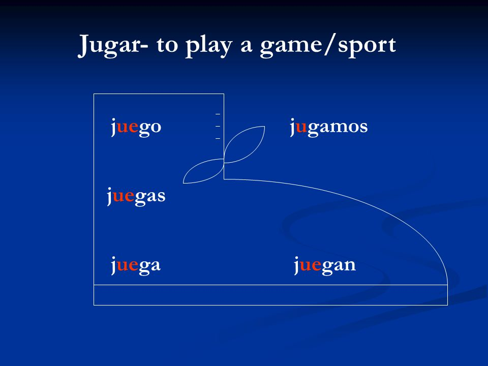 Jugar- to play a game/sport