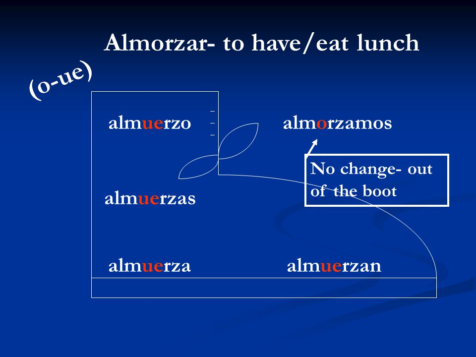 Almorzar- to have/eat lunch
