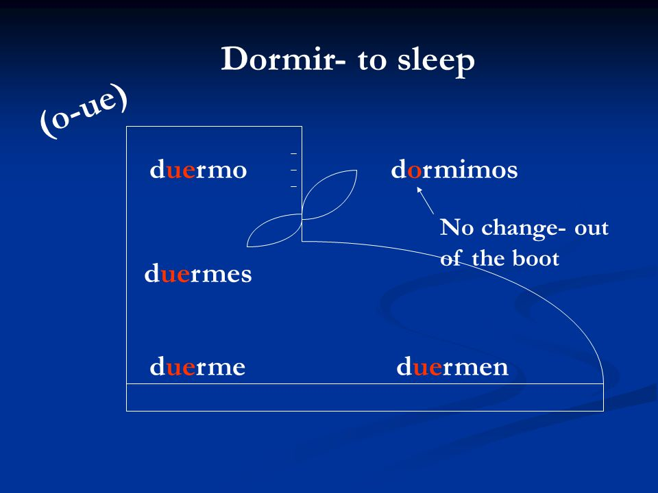 Dormir- to sleep (o-ue)