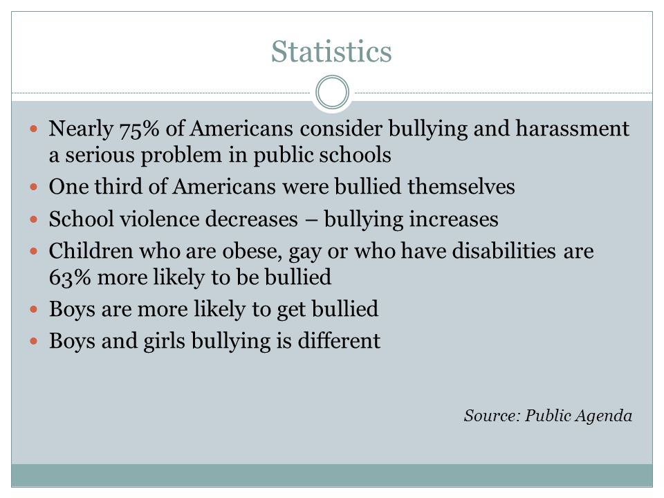 Statistics Nearly 75% of Americans consider bullying and harassment a serious problem in public schools.
