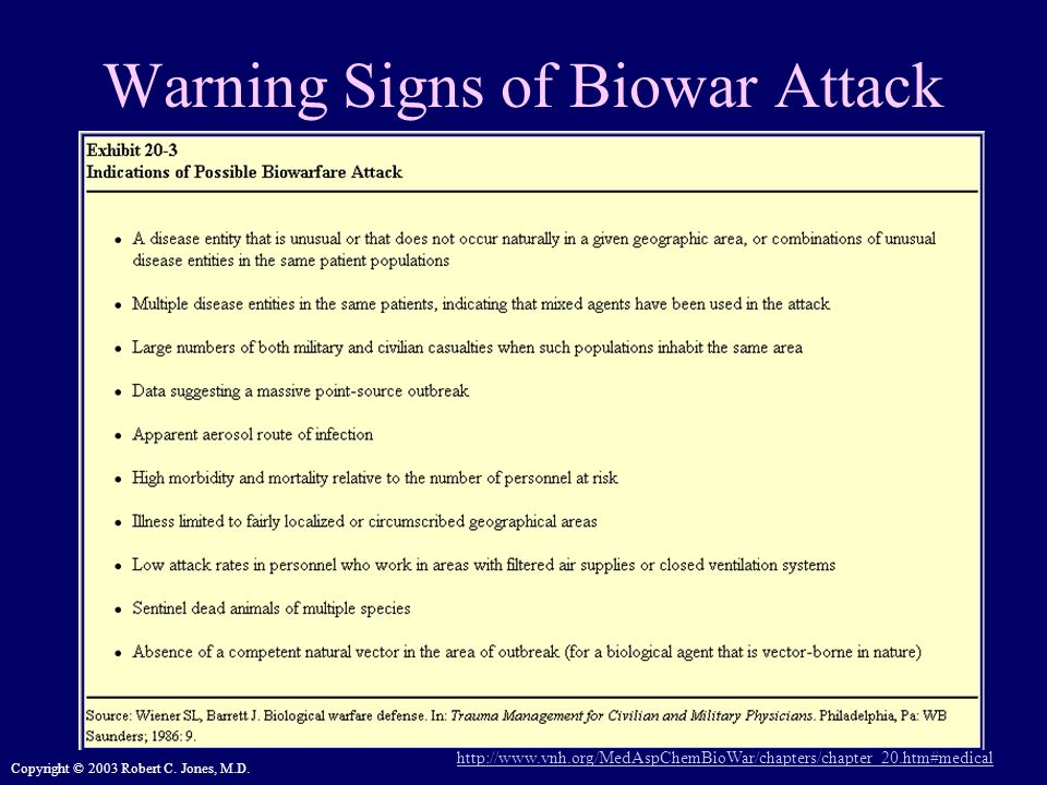 Warning Signs of Biowar Attack