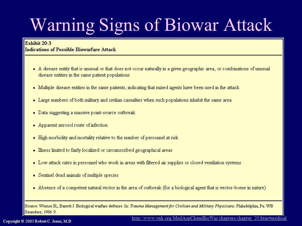 Warning Signs of Biowar Attack