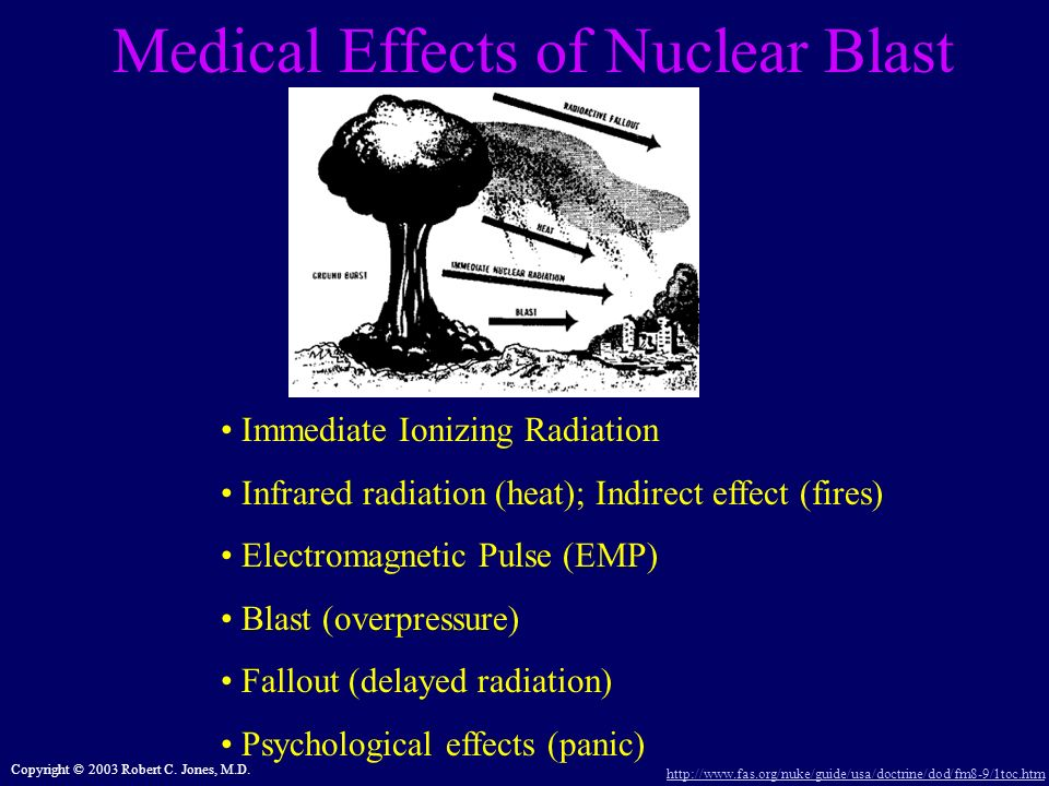 Medical Effects of Nuclear Blast