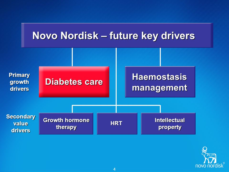 Diabetes is a growth market