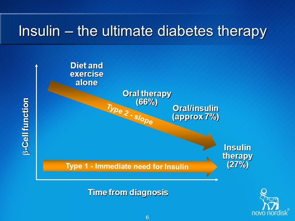 Insulin market overview (MATQ Volumes)