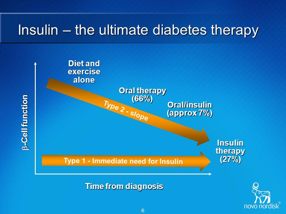 Insulin market overview (MATQ1 2002 Volumes)