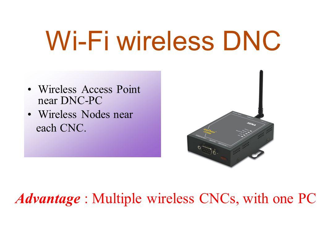 Wi-Fi wireless DNC Wireless Access Point near DNC-PC