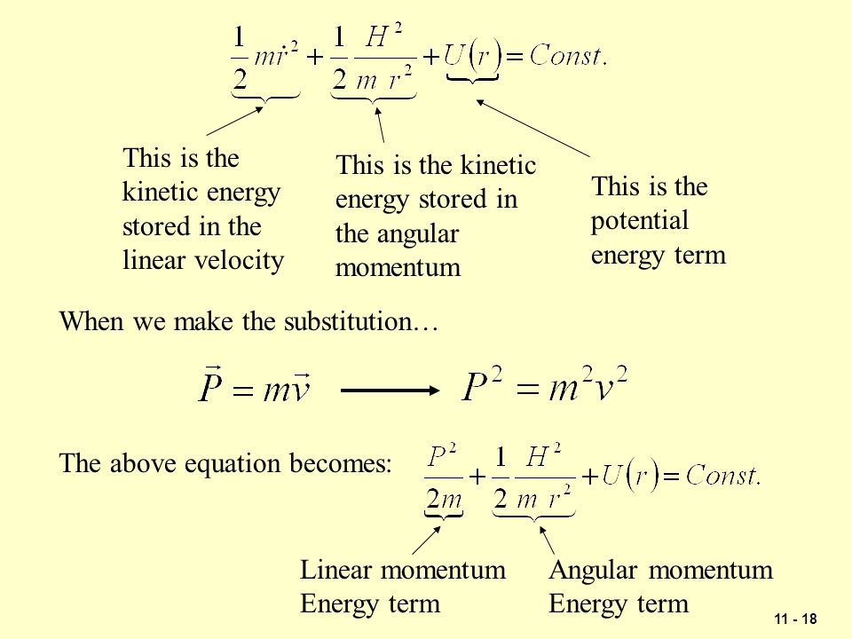 This is the kinetic energy stored in the linear velocity