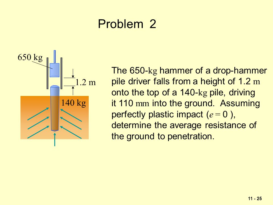 Problem 2 650 kg The 650-kg hammer of a drop-hammer