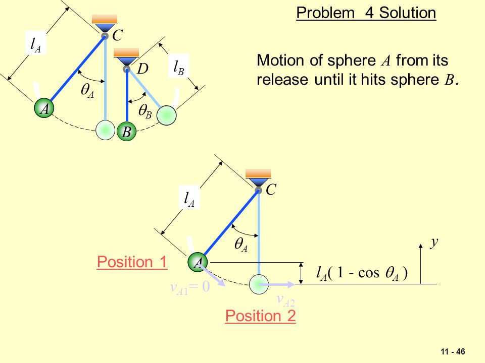 qA qB. lA. lB. A. B. C. D. Problem 4 Solution. Motion of sphere A from its. release until it hits sphere B.