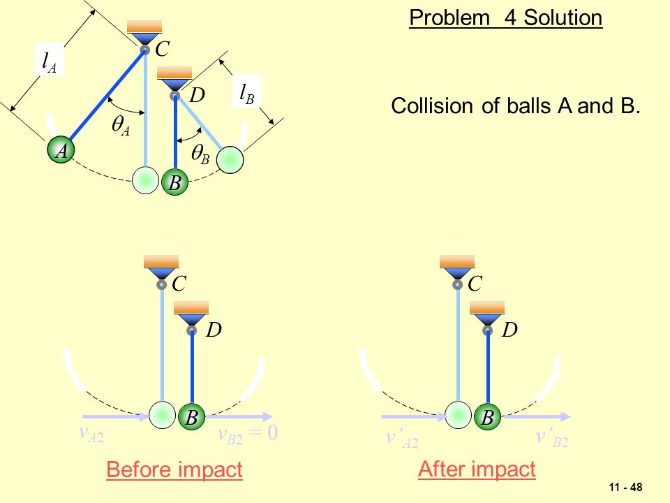 qA qB. lA. lB. A. B. C. D. Problem 4 Solution. Collision of balls A and B. B. C. D. B.