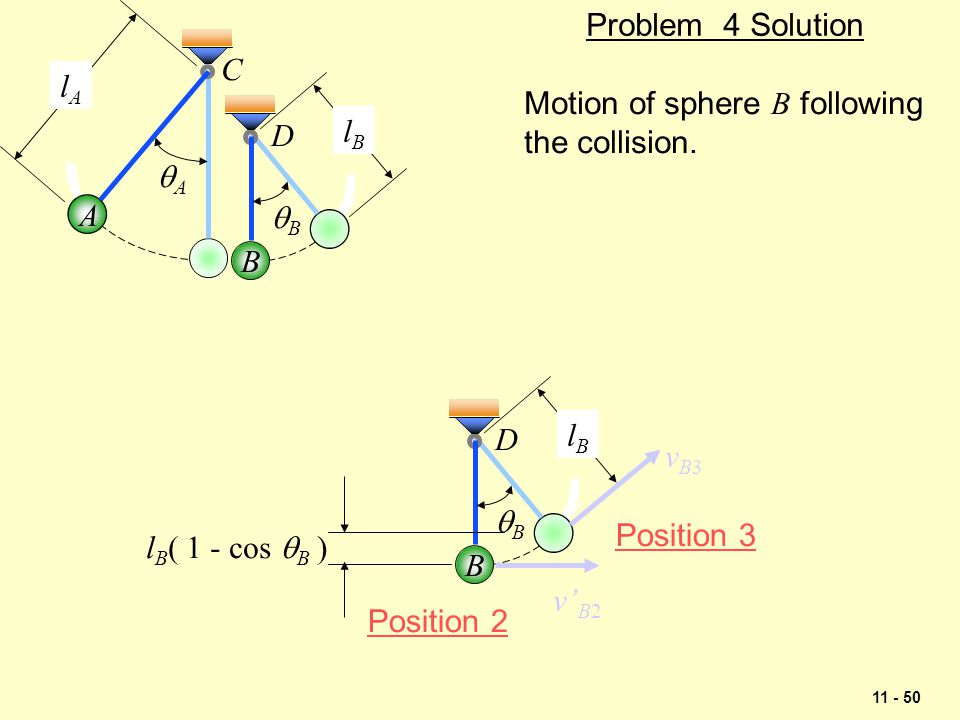 qA qB. lA. lB. A. B. C. D. Problem 4 Solution. Motion of sphere B following. the collision.
