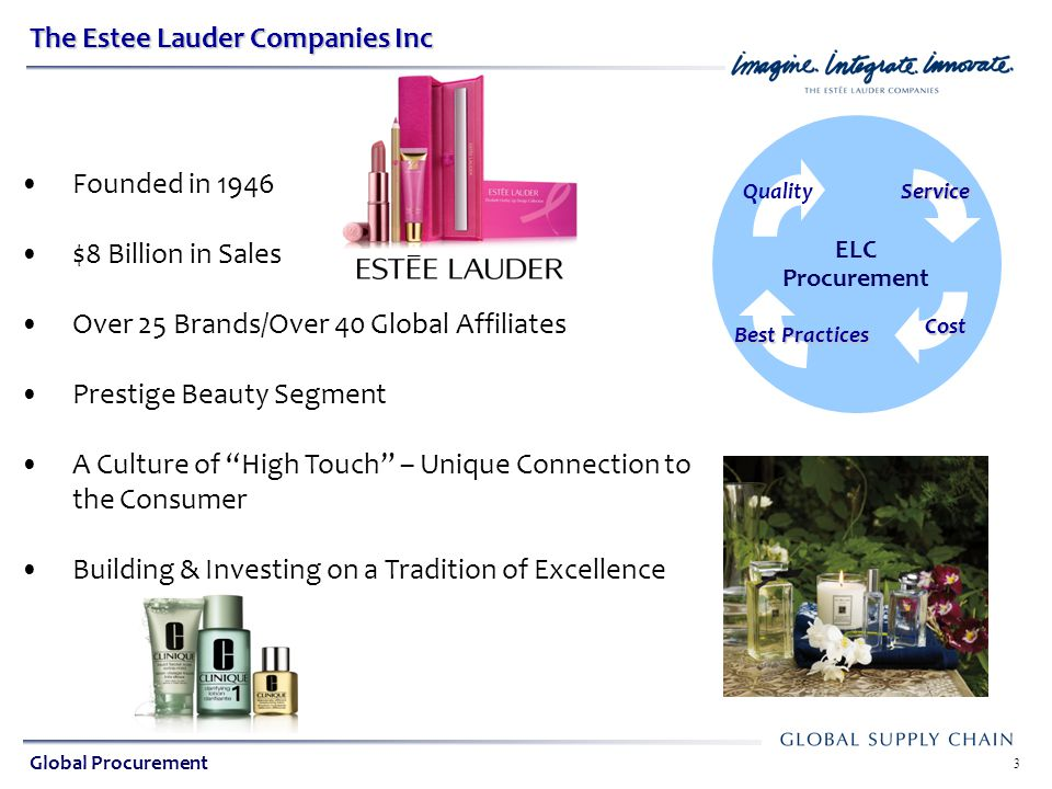 The Estee Lauder Companies Inc