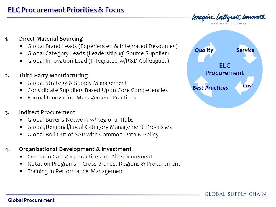 ELC Procurement Priorities & Focus
