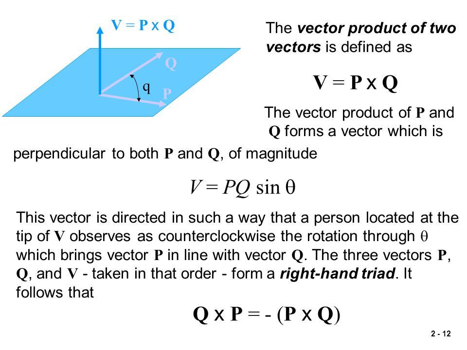 V = P x Q V = PQ sin q Q x P = - (P x Q) V = P x Q