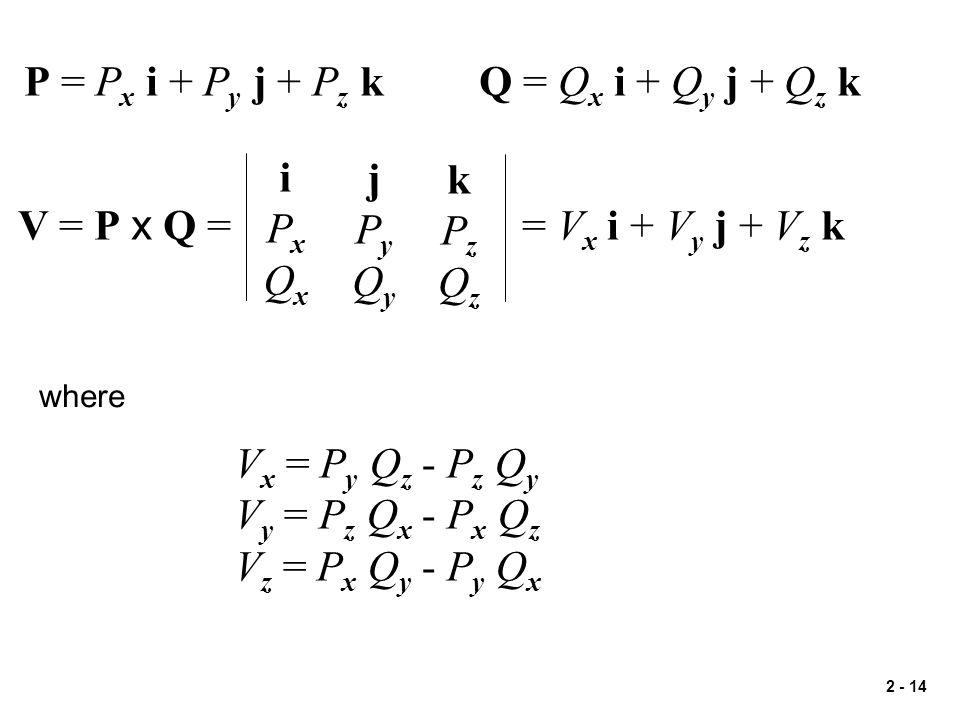 P = Px i + Py j + Pz k Q = Qx i + Qy j + Qz k