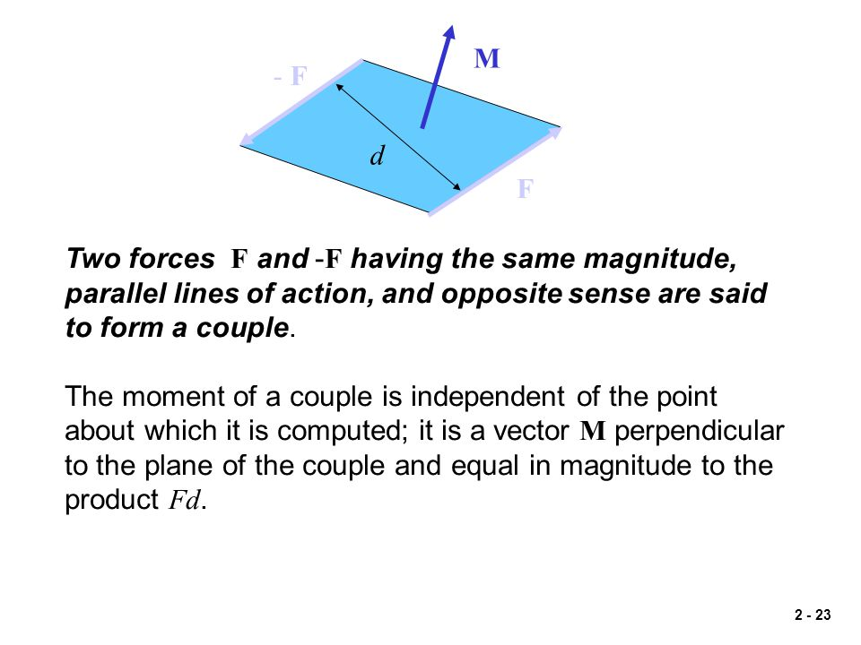M - F. d. F. Two forces F and -F having the same magnitude, parallel lines of action, and opposite sense are said to form a couple.