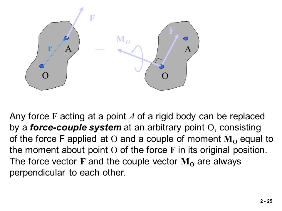 F F. MO. r. A. A. O. O. Any force F acting at a point A of a rigid body can be replaced.