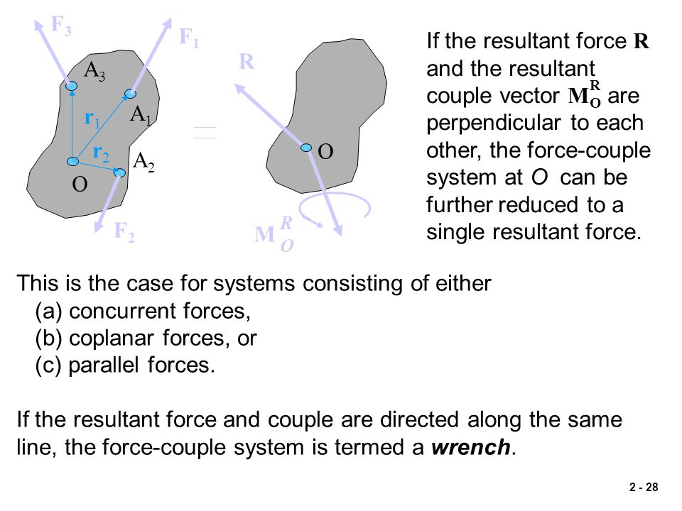 If the resultant force R and the resultant couple vector MO are