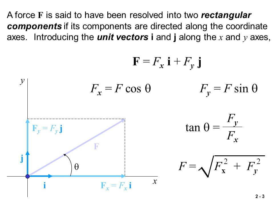 statics of particles forces are vector quantities  they add according to the parallelogram law