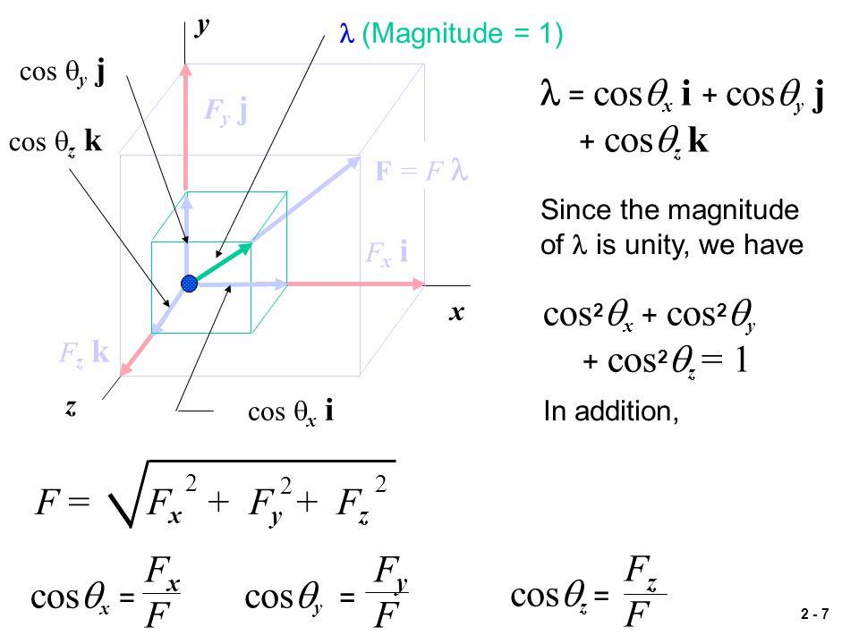 l = cosqx i + cosqy j cos2qx + cos2qy F = Fx + Fy + Fz 2 cosqx = Fx F