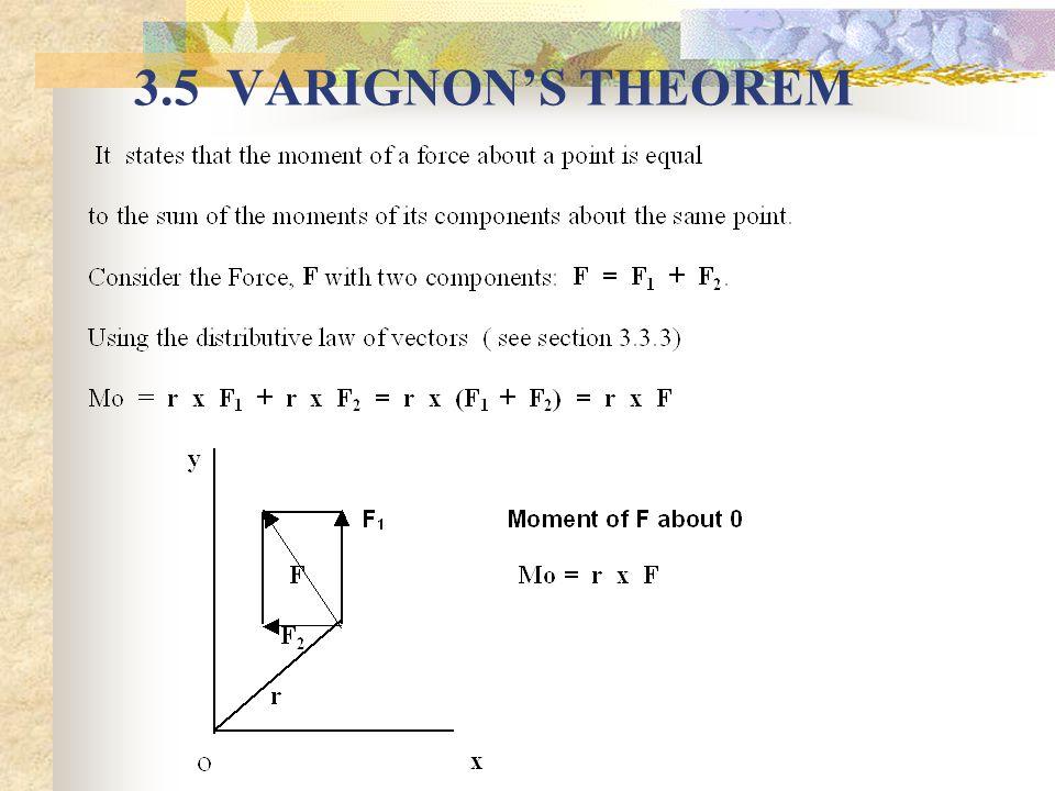 3.5 VARIGNON'S THEOREM