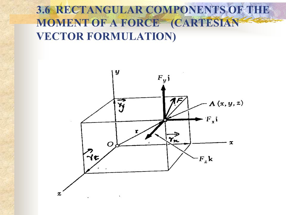 3.6 RECTANGULAR COMPONENTS OF THE MOMENT OF A FORCE (CARTESIAN VECTOR FORMULATION)